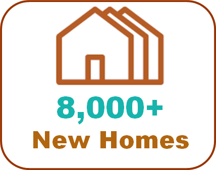 More than 8,000 homes approved since 2015